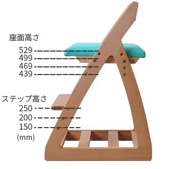 学習椅子座面と足置きの高さ調整可能