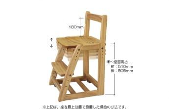 椅子の高さ調整が狩野
